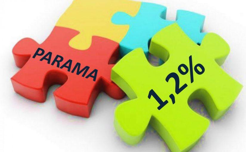 Kviečiame skirti 1,2 proc. pajamų mokesčio dalį paramai